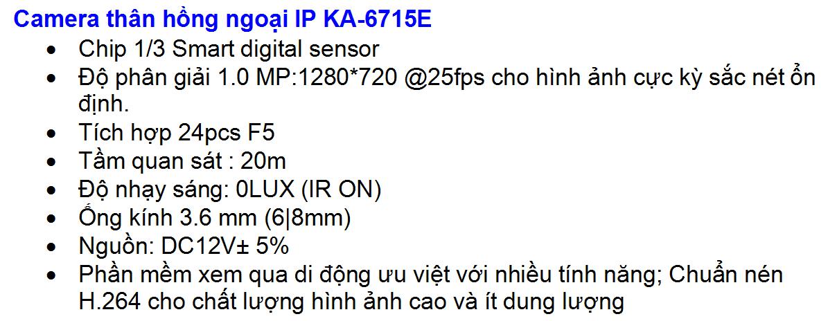 16715