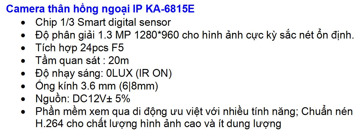 16815