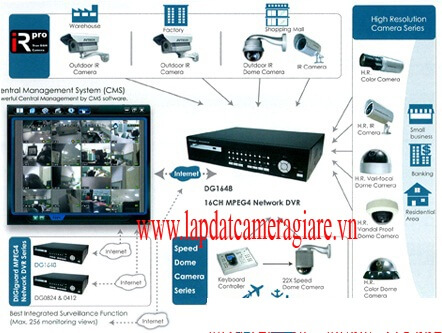lap-dat-camera-quan-sat-tai-huyen-binh-chanh_1
